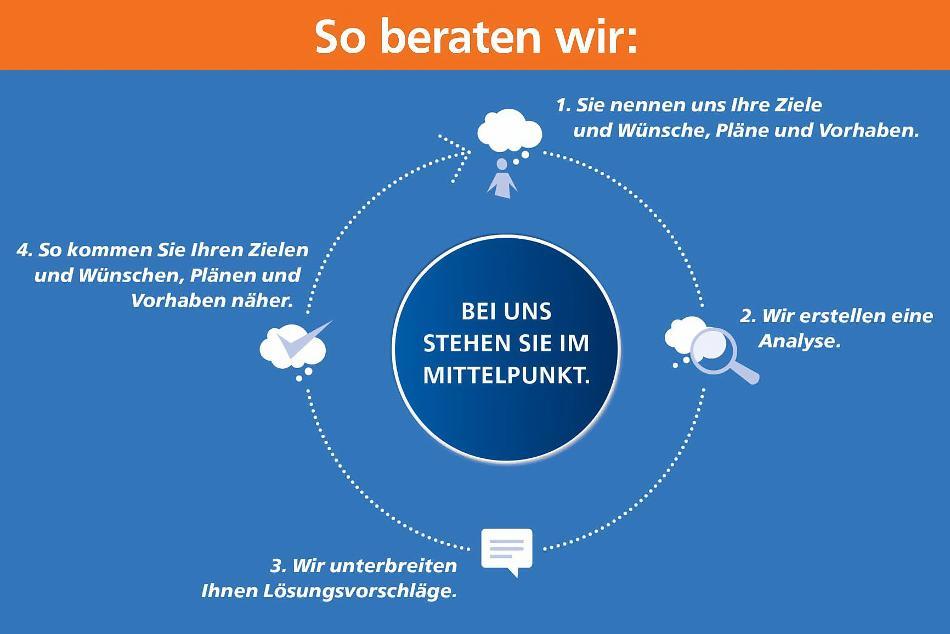 Raiffeisenbank Woffenbach